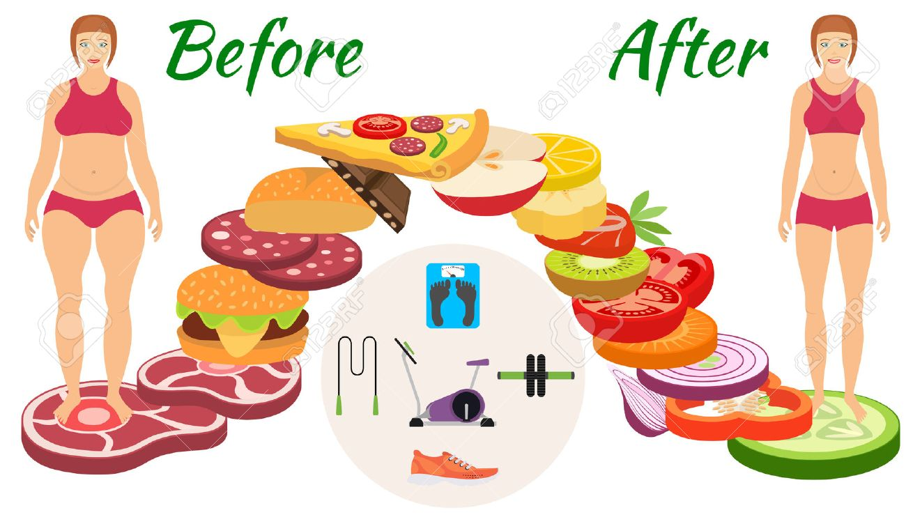 Infographic weight loss. The transition from the harmful food to healthy and sports activities - 35972312