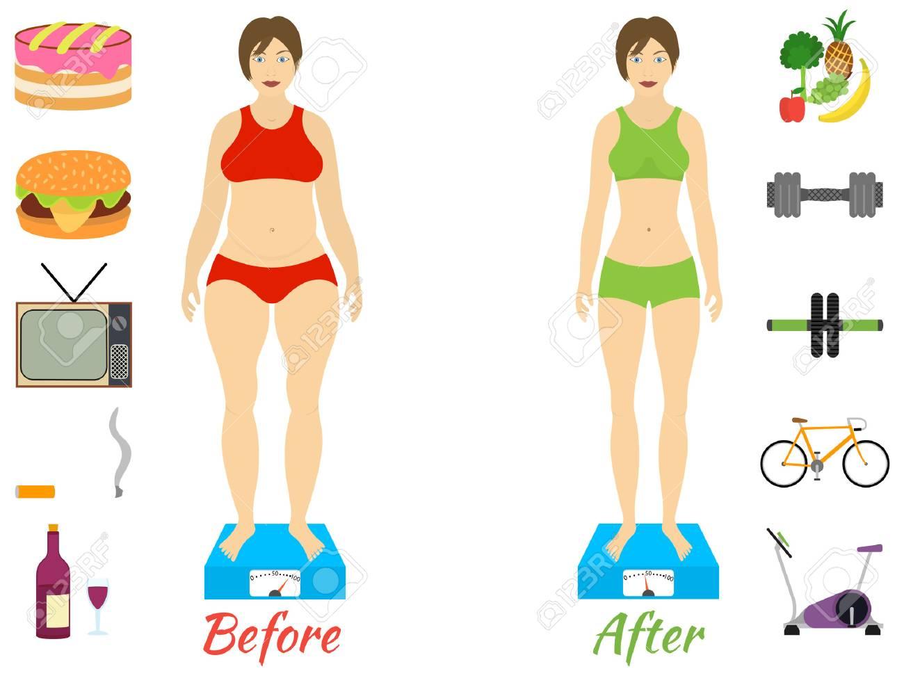 Infographic Fitness Und Sport Gesunde Lebensweise Vor Und Nach Der
