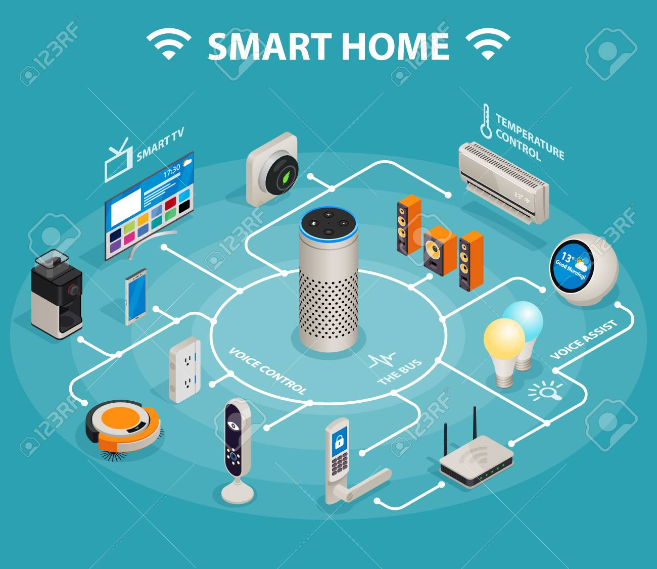 Smart home iot internet of things control comfort and security isometric infographic poster. - 110169776