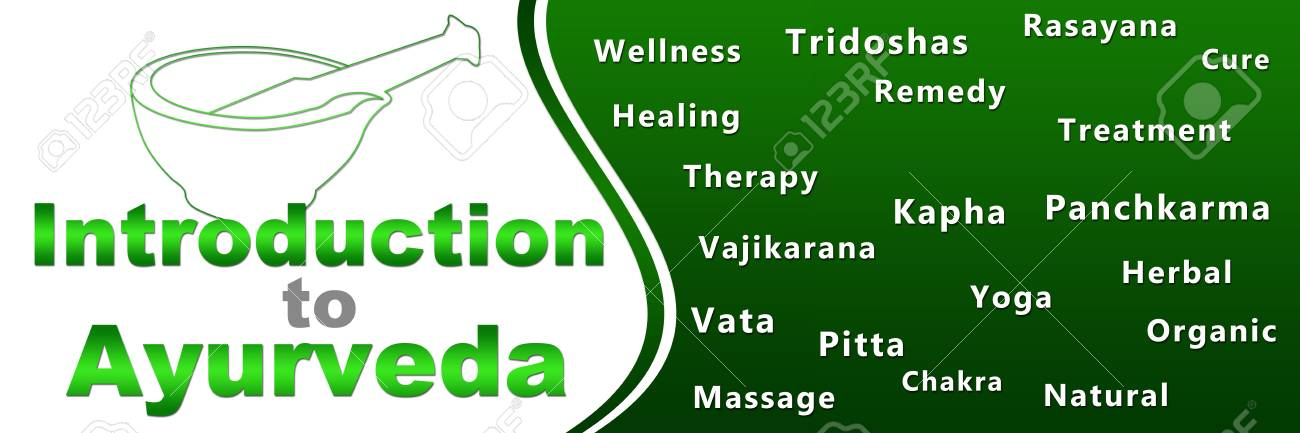 Introduction To Ayurveda Geen Keywords Banner Stock Photo Picture And Royalty Free Image Image 27464124