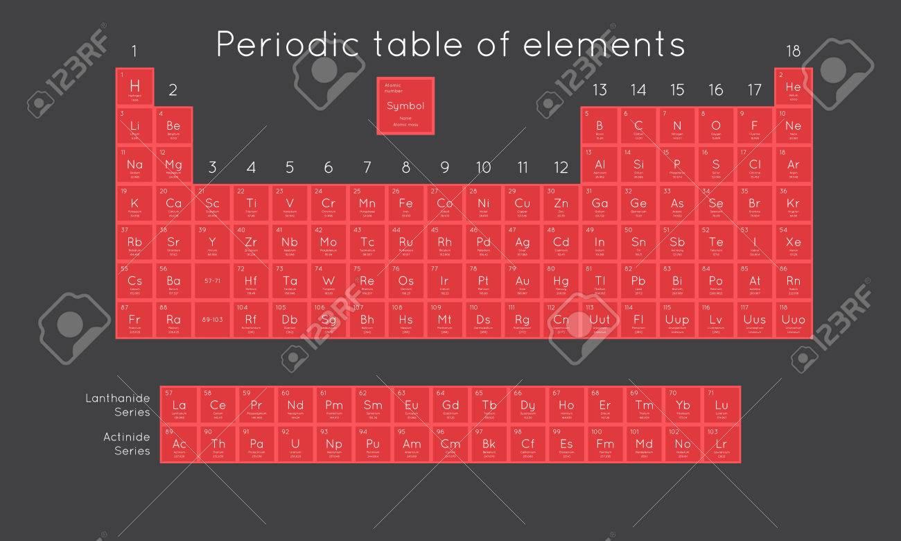 Tabla peridica de los elementos qumicos de estilo plano simple foto de archivo tabla peridica de los elementos qumicos de estilo plano simple ilustracin vectorial urtaz Choice Image