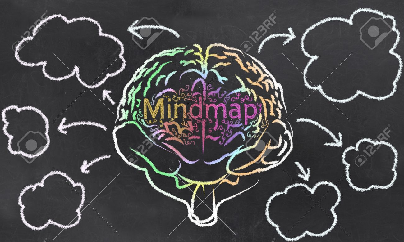 [Obrazek: 24822923-mindmap-with-a-brain-and-empty-clouds.jpg]