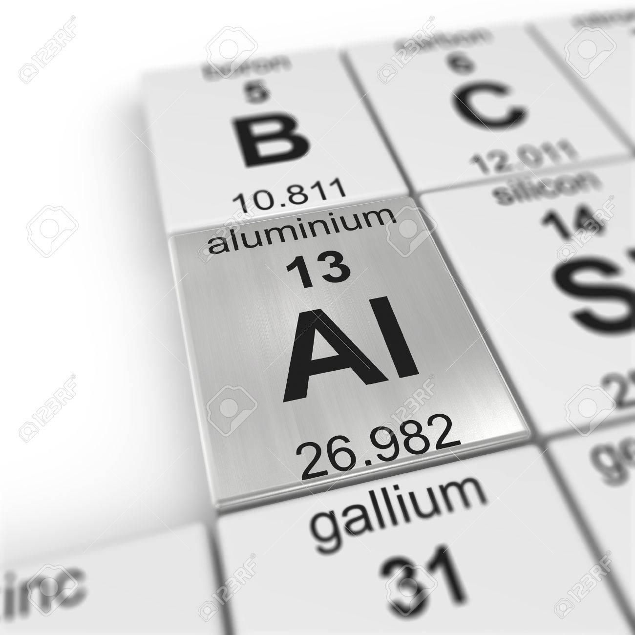 Periodic table aluminium gallery periodic table images aluminum periodic table gallery periodic table images periodic table aluminum images periodic table images periodic table gamestrikefo Gallery
