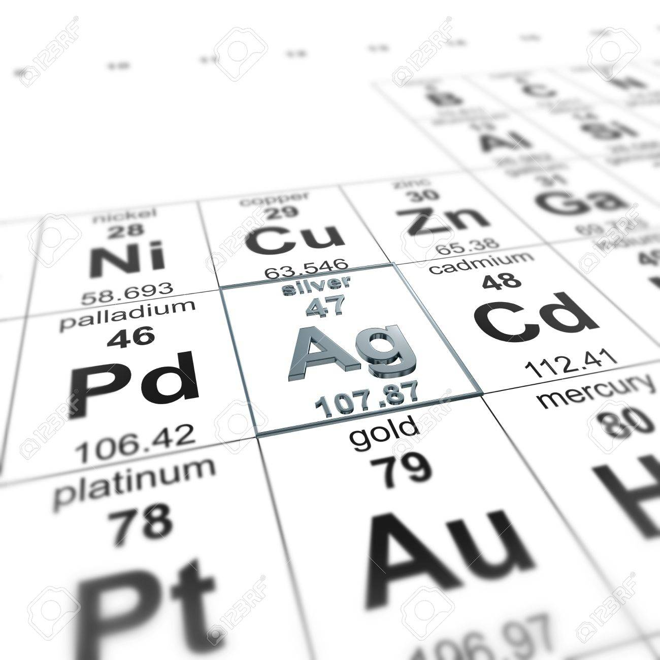 Periodic table of elements focused on silver stock photo picture periodic table of elements focused on silver stock photo 20109194 urtaz Gallery