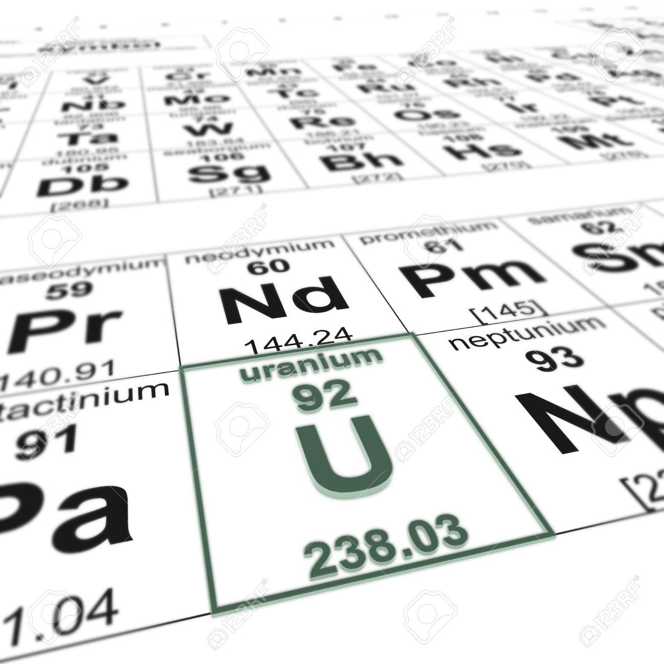 periodic table of elements focused on uranium stock photo 20109196 - Periodic Table Of Elements Uranium