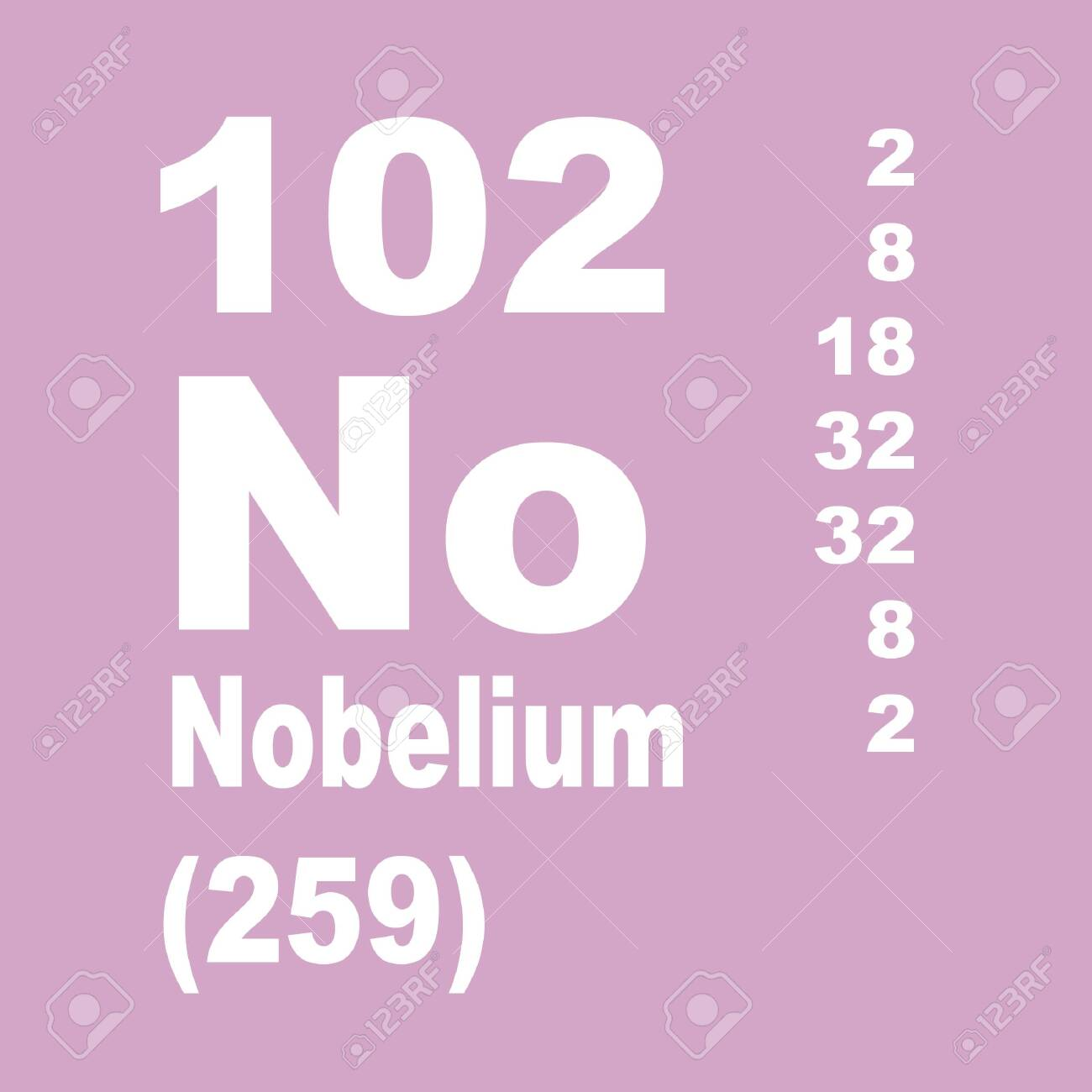 Nobelium is a synthetic chemical element with symbol No and atomic number 102. - 137052875