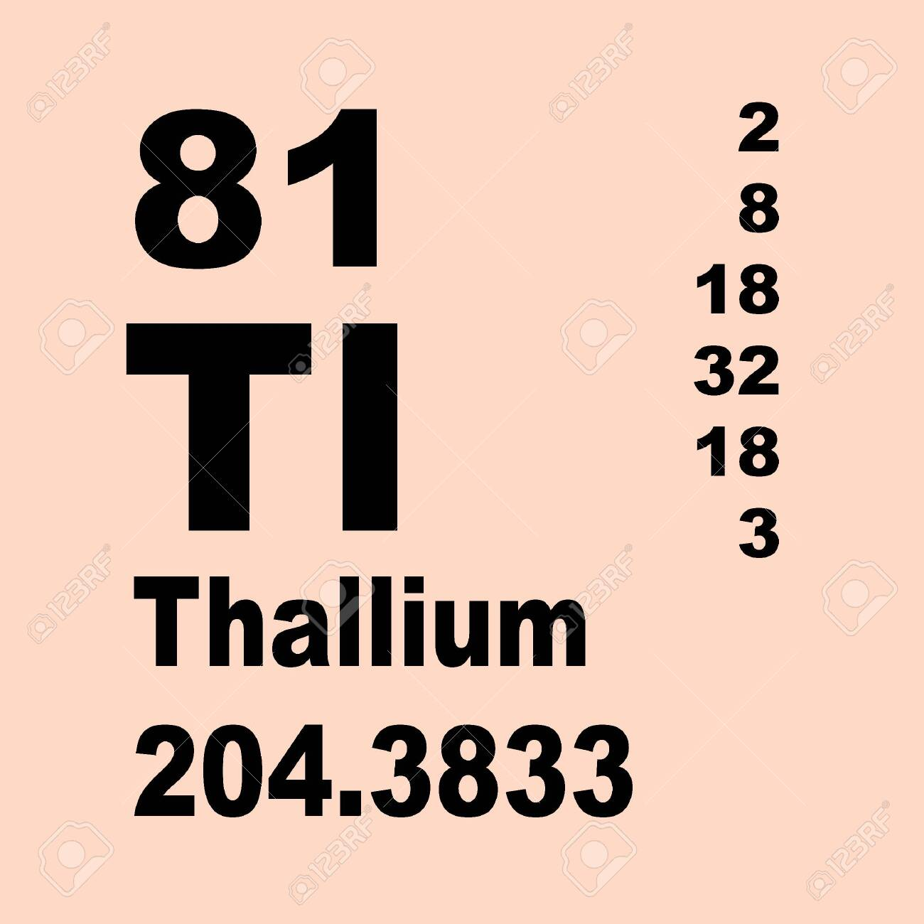 What element has atomic number 81