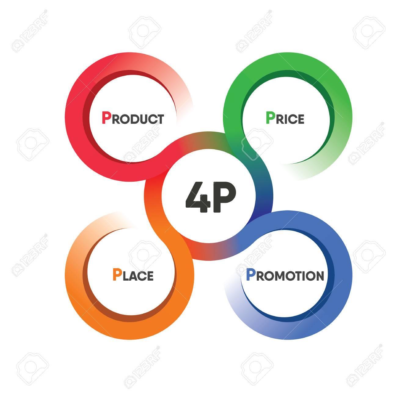 Price product place скидки эйвон