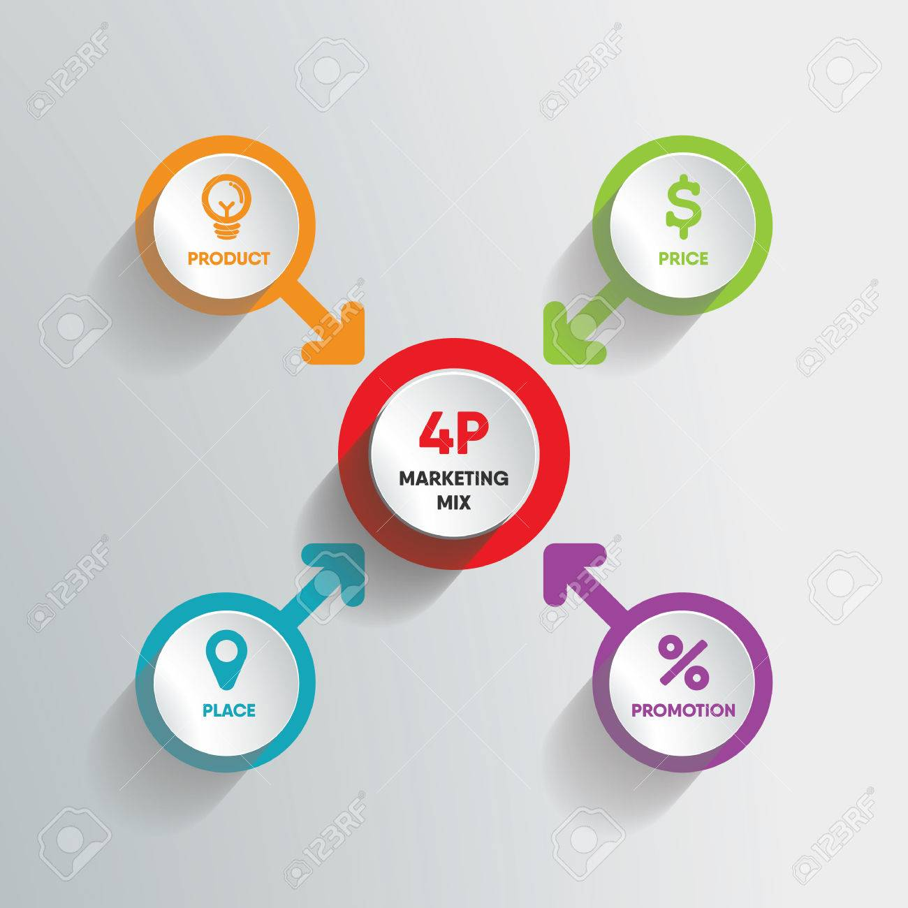 4p product price place promotion bachelorarbeit disposition beispiel