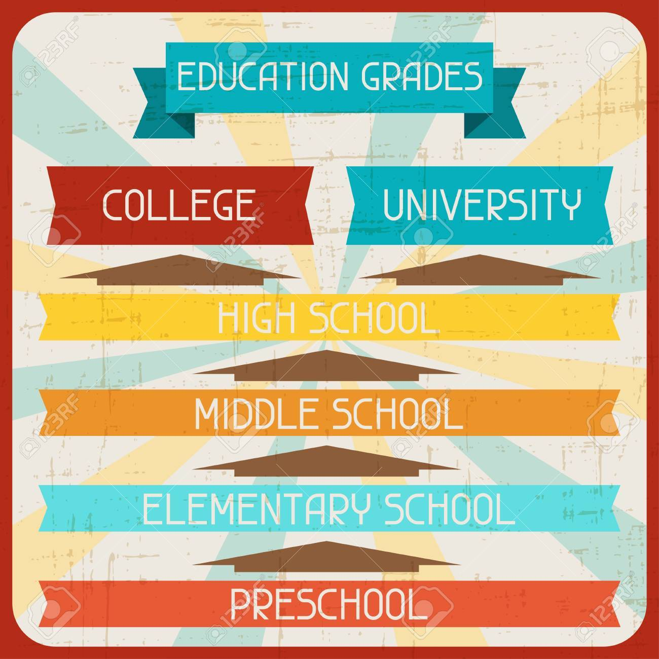 Education grades. Poster in retro style. Stock Vector - 20503120