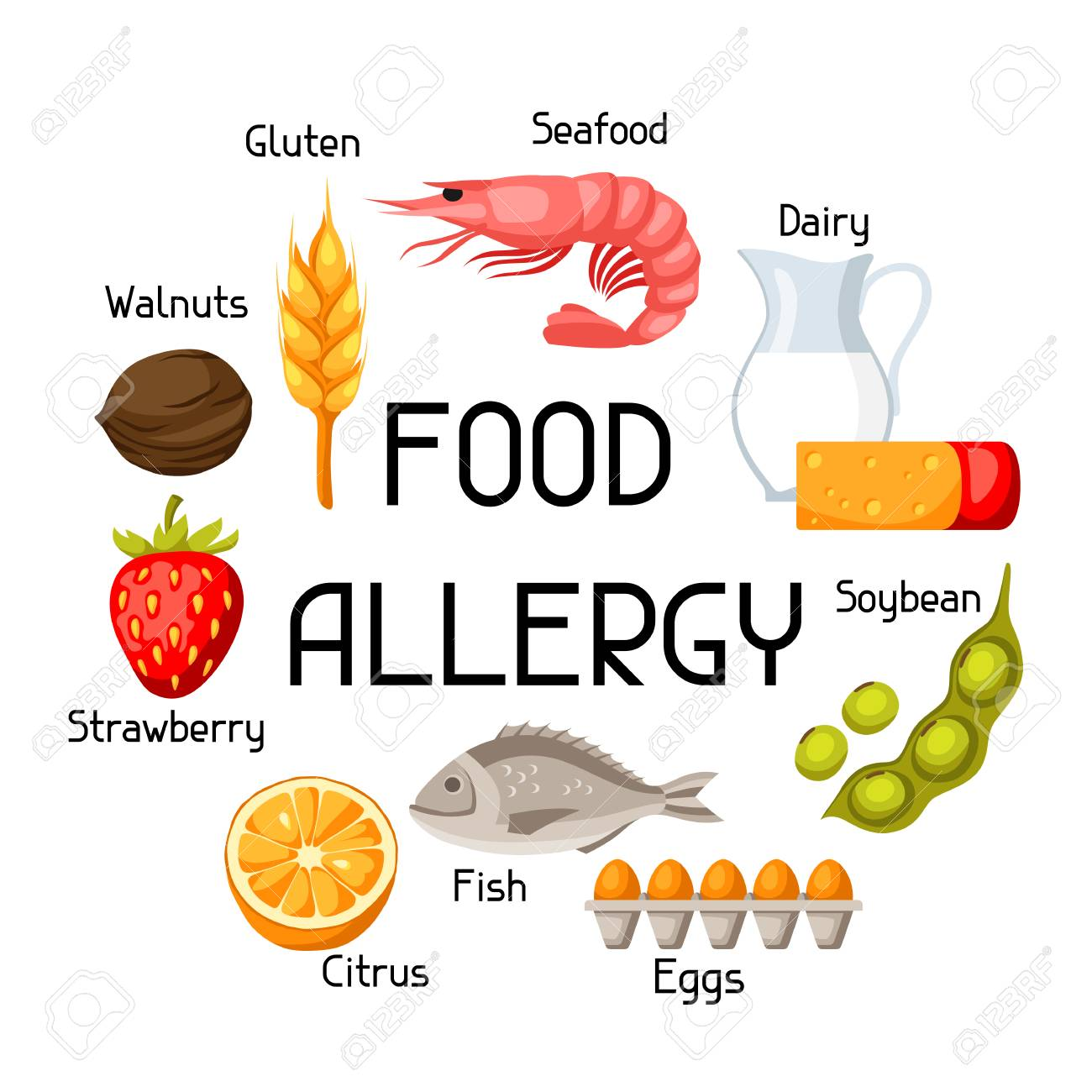Food Allergies Clipart