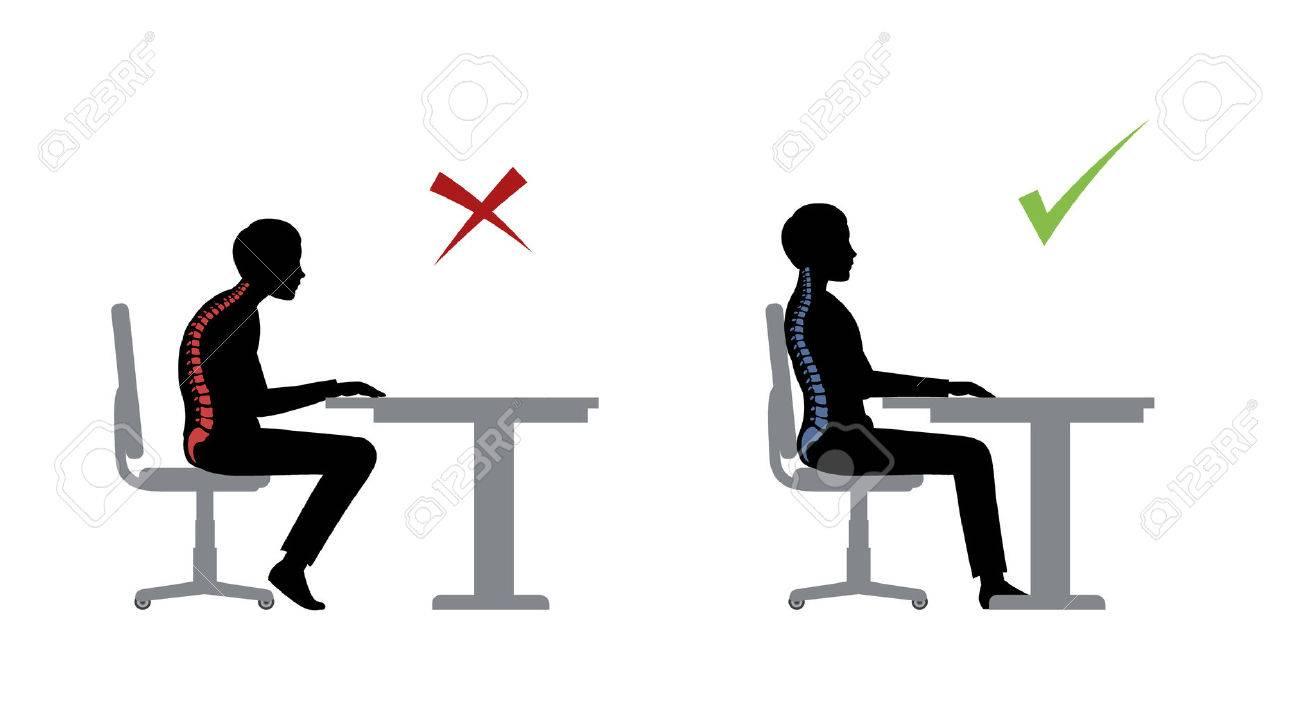 Ergonomisch Falsche Und Richtige Sitz Haltung Eines Mannes In Der
