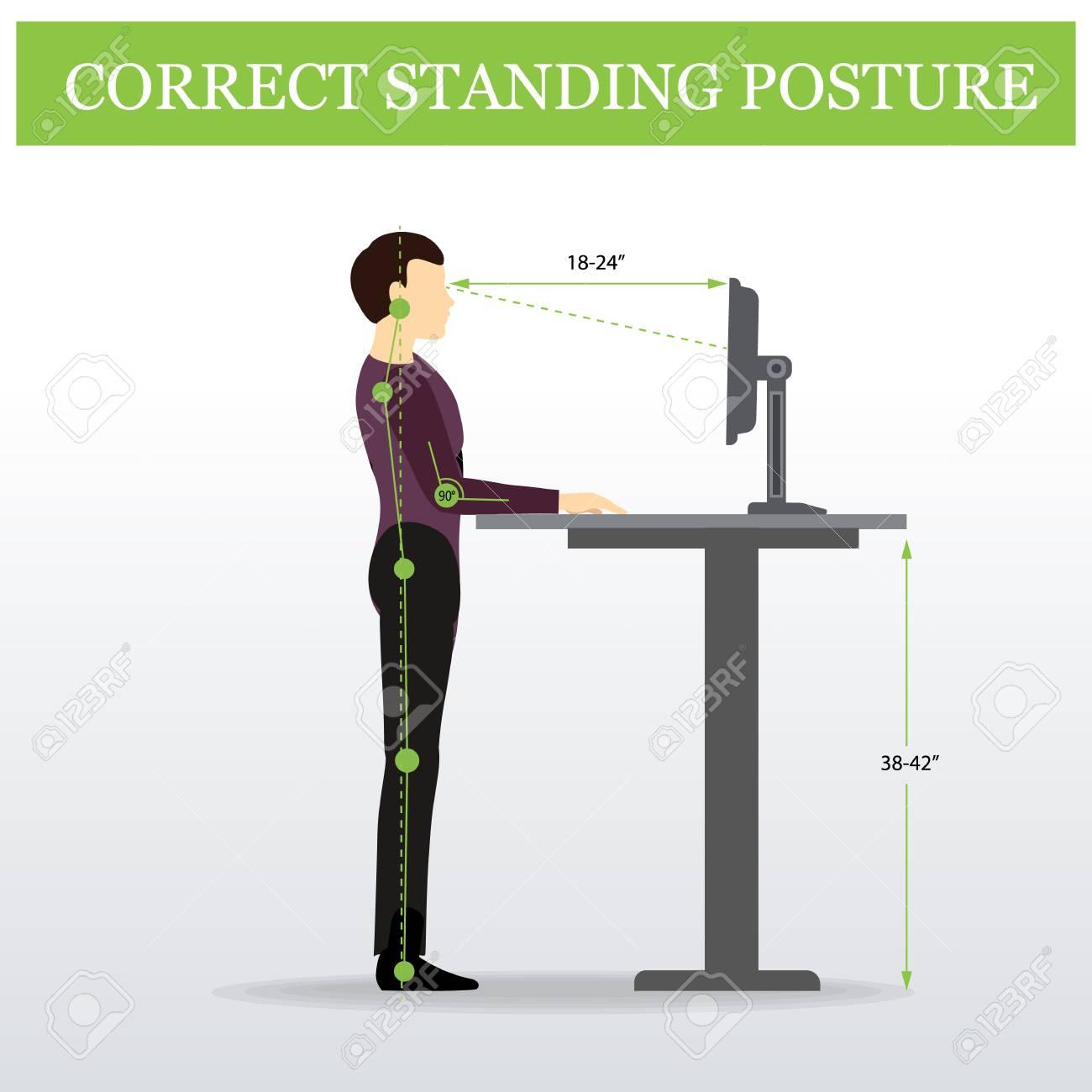 Ergonomic Correct Standing Posture On Height Adjustable Desk