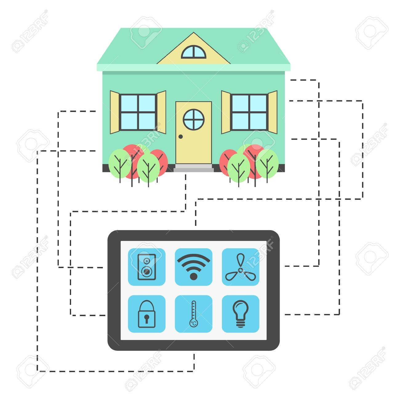 Concept Of Smart House Technology System With Centralized Control ...