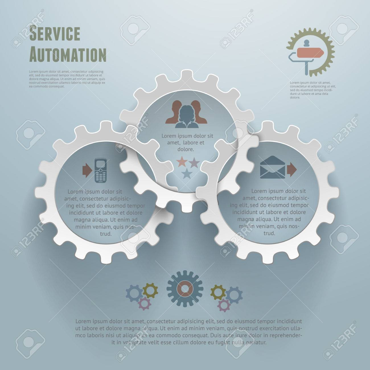 Service Automation Service Automation Concept