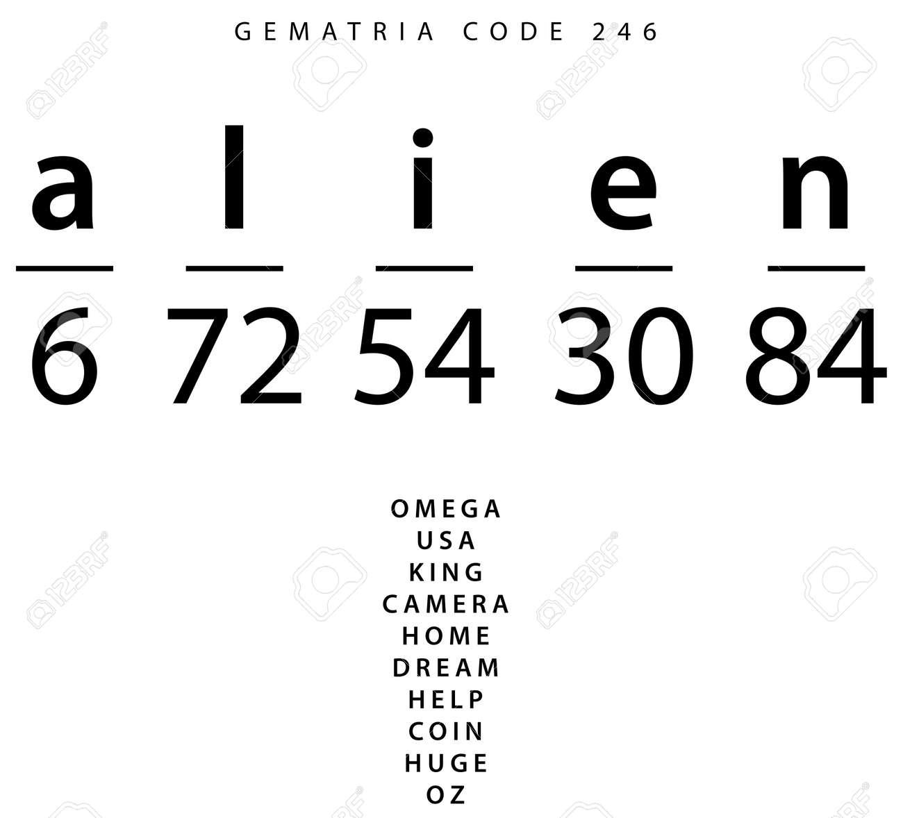 Alien word code in the English Gematria - 168027033