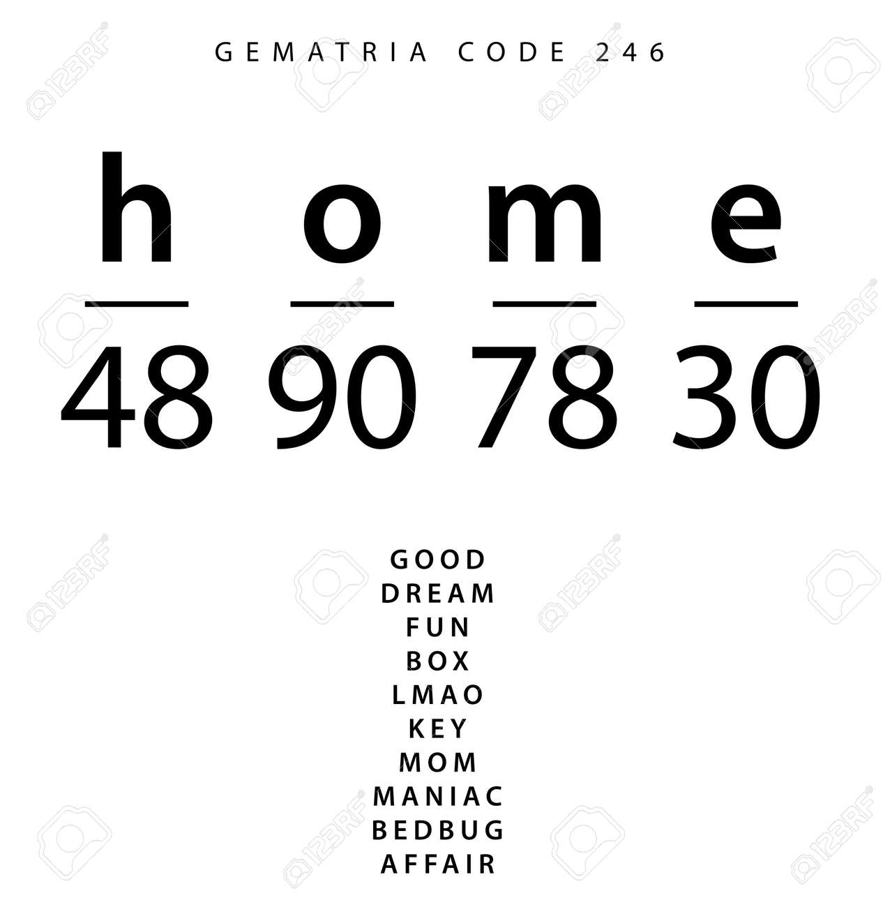 Home word code in the English Gematria - 170082819