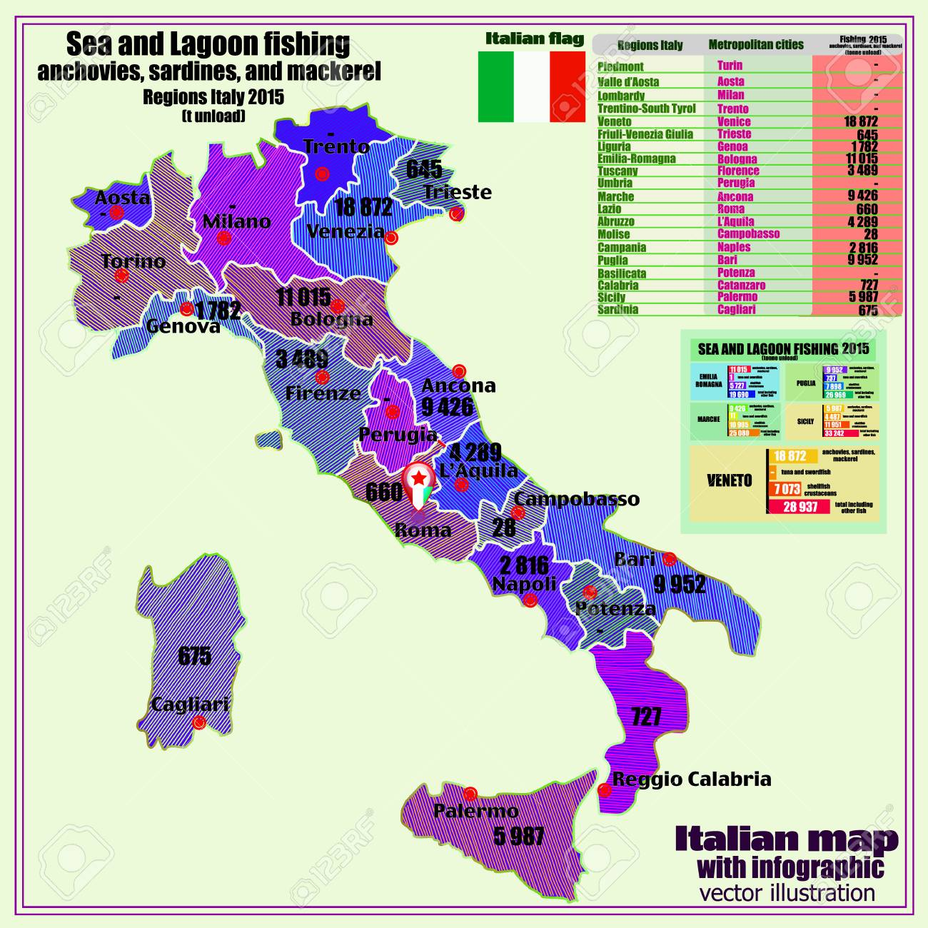 Regions Of Italy Map With Cities.Map Of Italy With Infographic Sea And Lagoon Fishing Italy Map