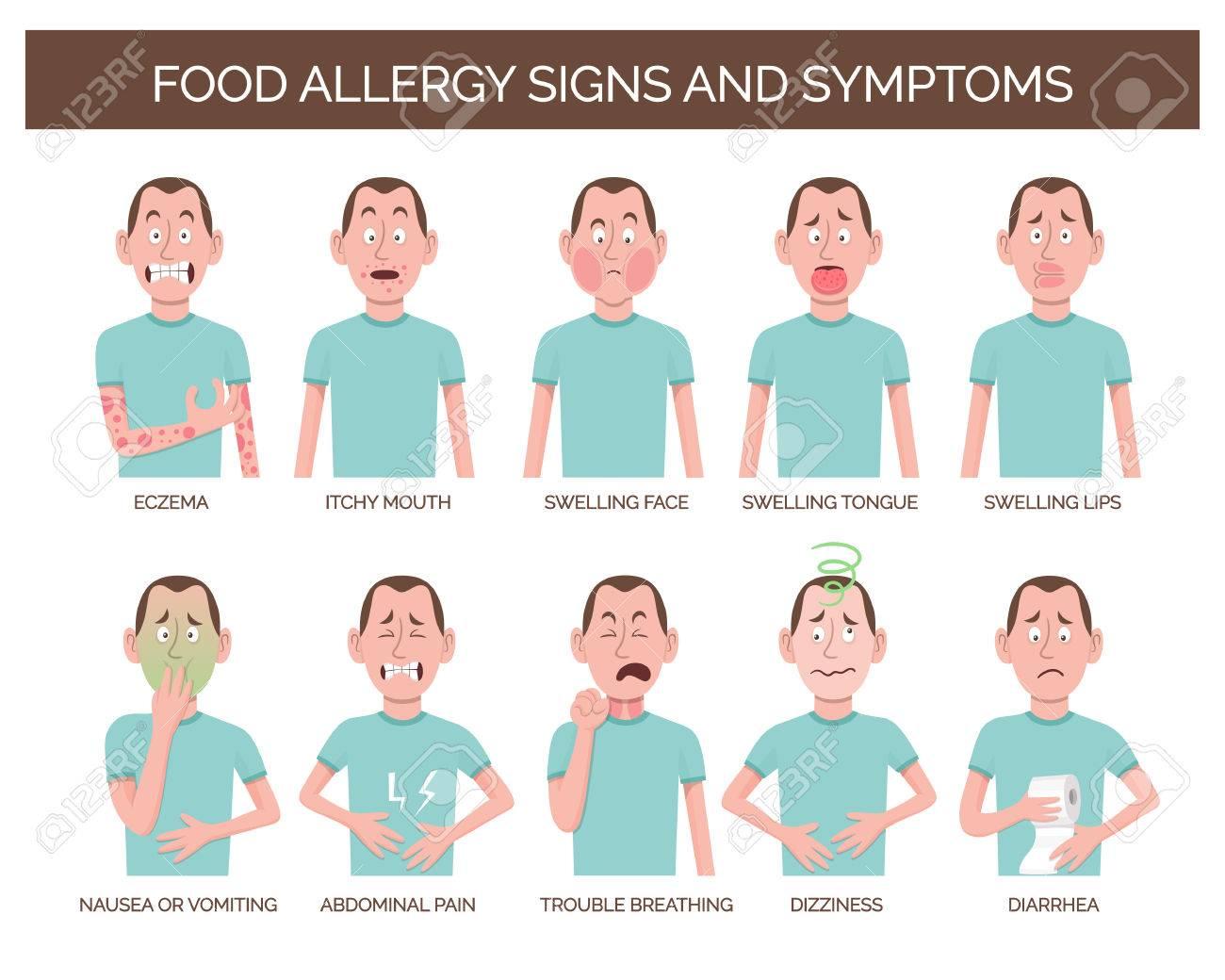 Sintomas de mareos nauseas y vomitos
