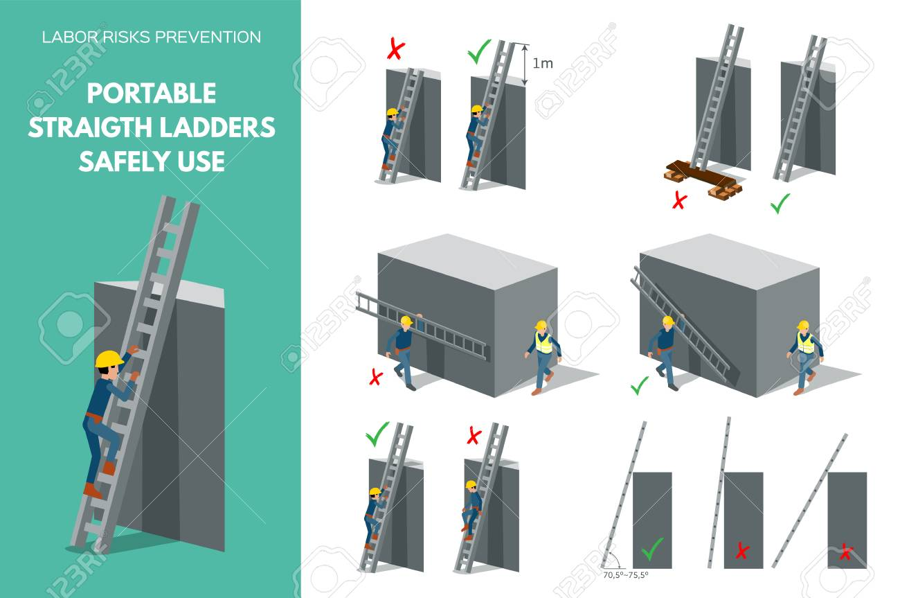 Labor risks prevention about using portable straight ladders safely. Isometric style scenes isolated on white background. - 96441570