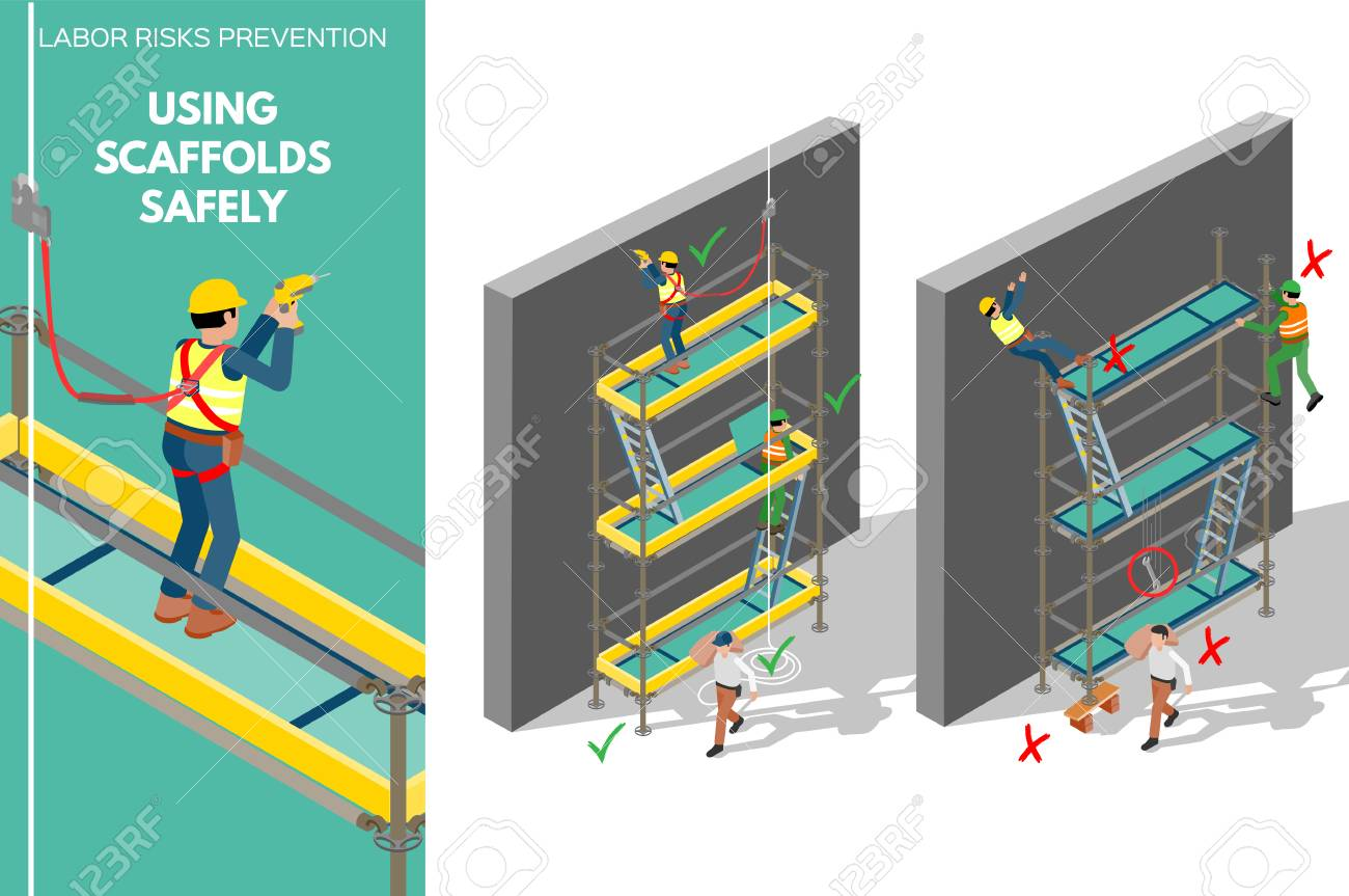 Labor risks prevention about using scaffolds safely. Isometric design infography with good and bad use of scaffolds. Vector illustration. - 100056716