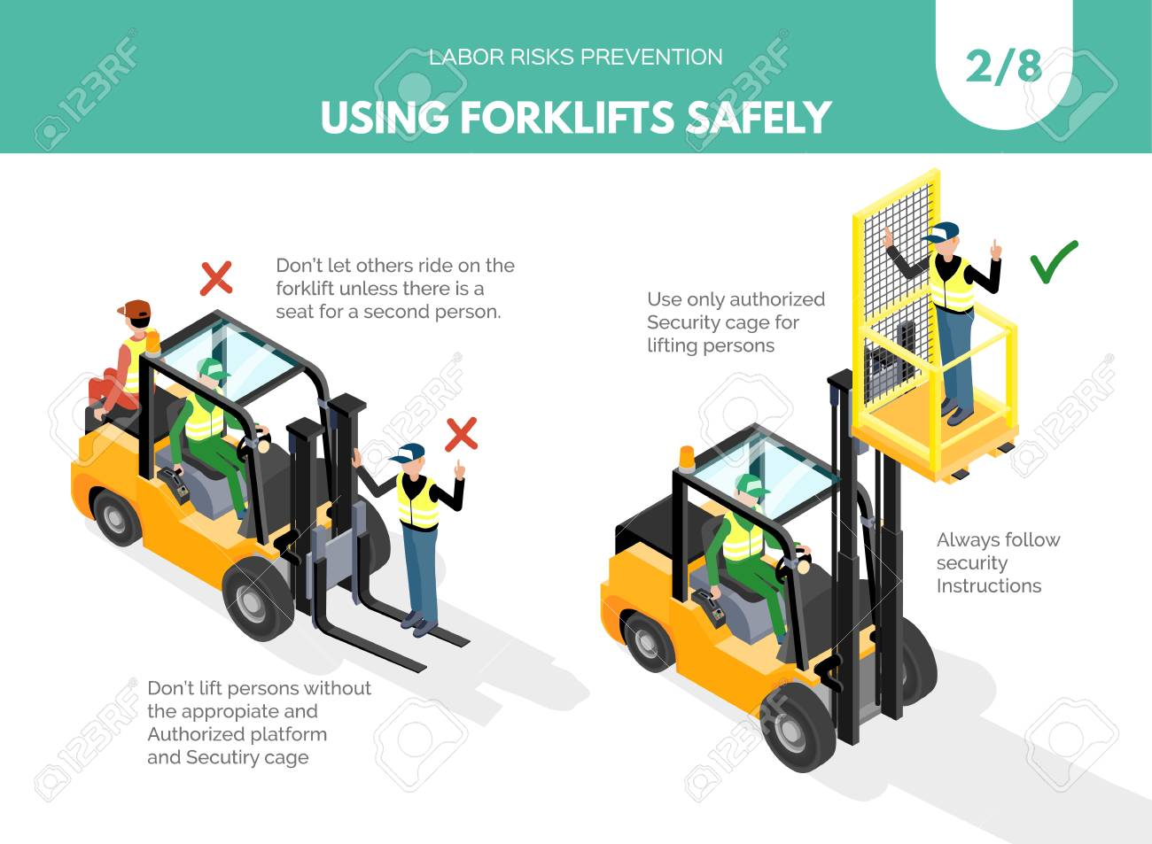 Recomendatios about using forklifts safely. Labor risks prevention concept. Isometric design isolated on white background. Vector illustration. Set 2 of 8. - 110390281