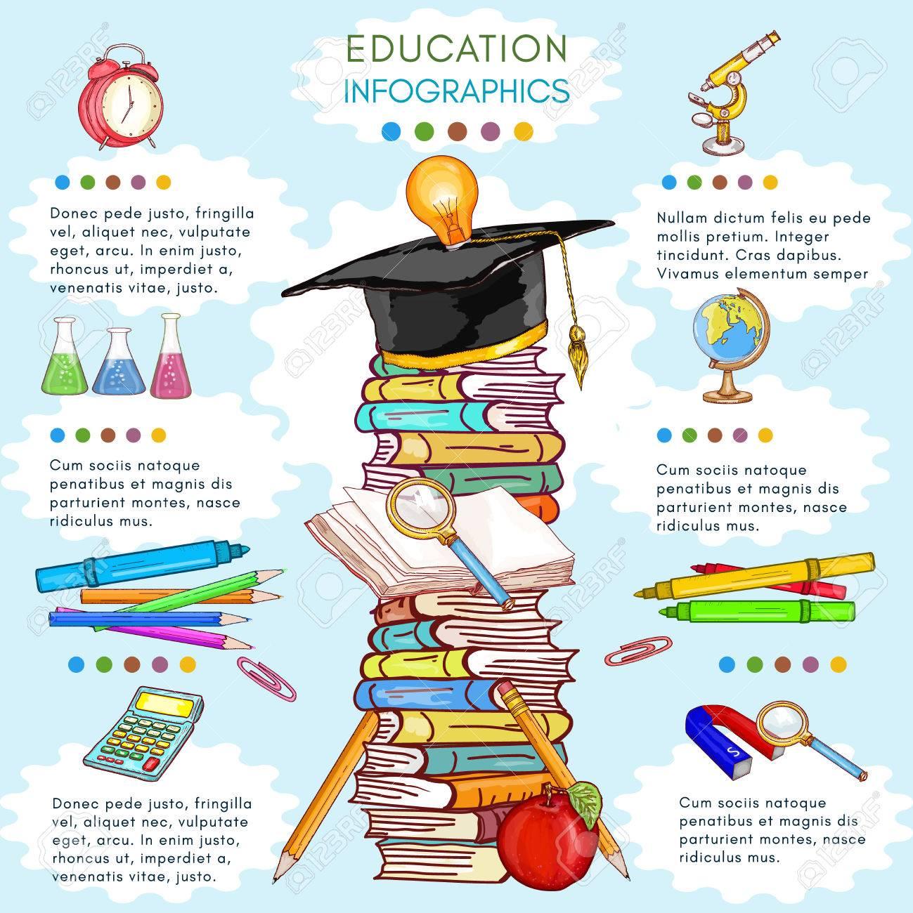 Plantilla De Infografías De Educación A La Pila De Libros De La ...