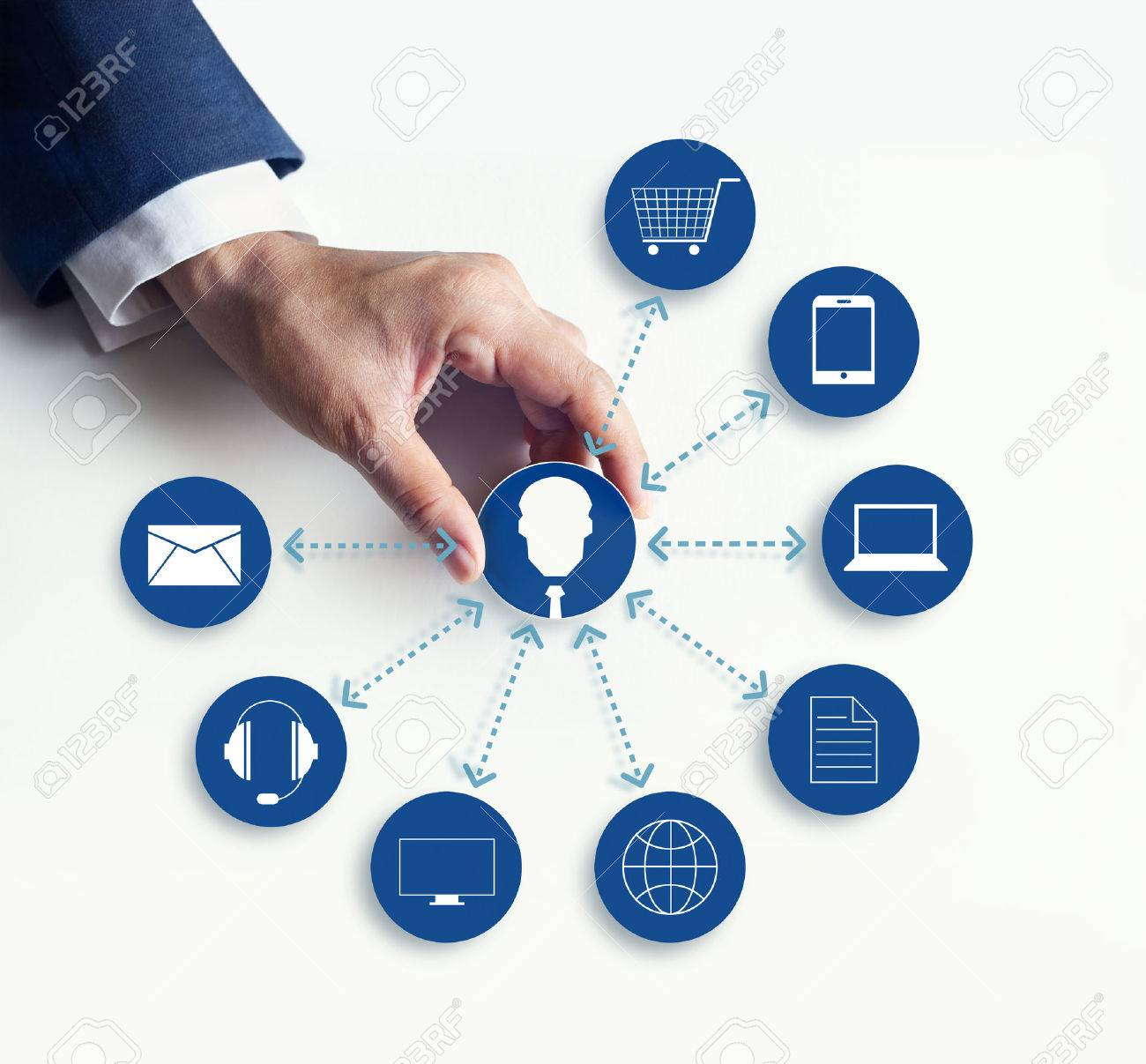 Hands holding icon customer network connection, Omni Channel or Multi channel Standard-Bild - 54938192