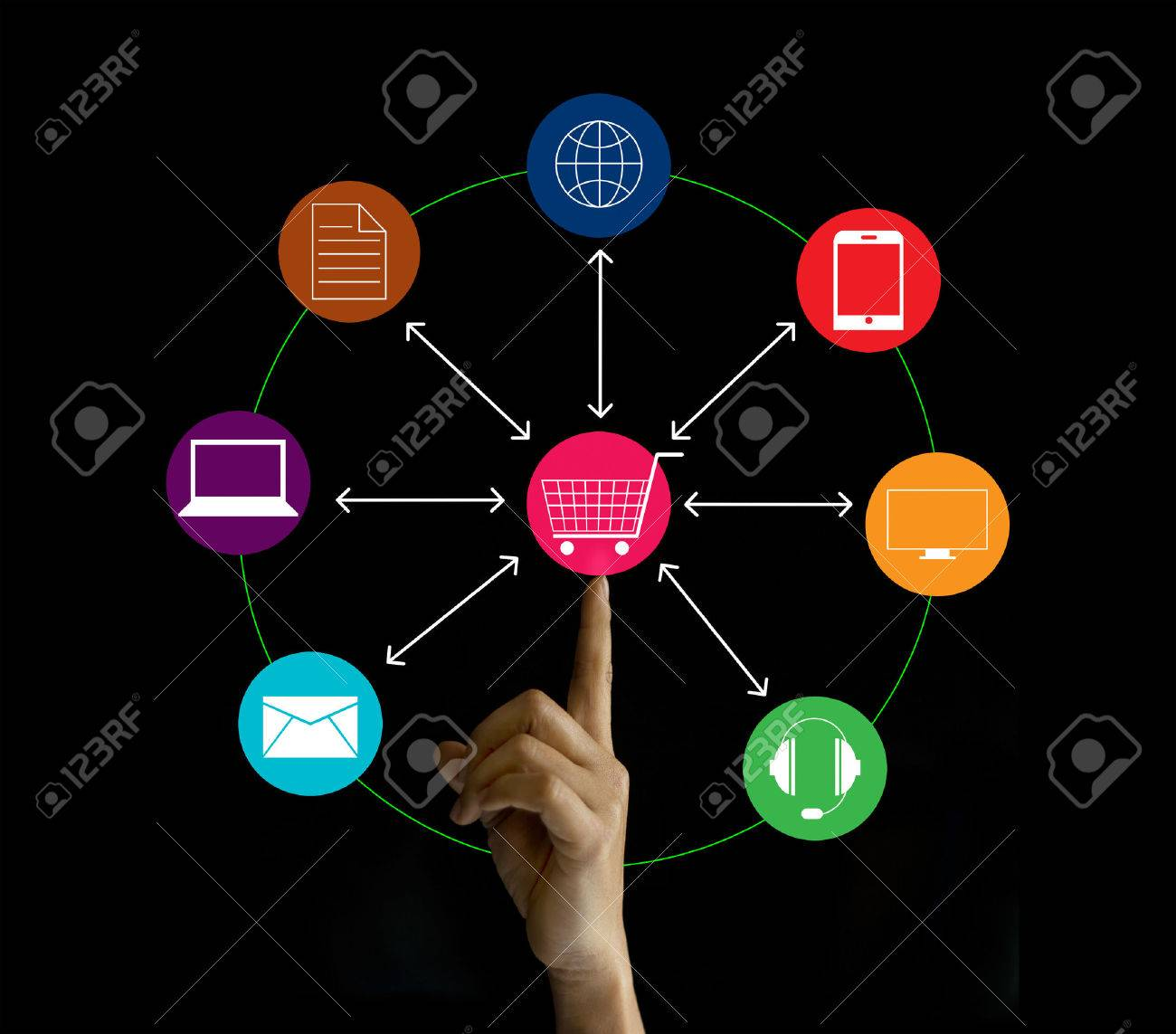 Hand holding network marketing connection, Omni Channel or Multi channel Standard-Bild - 54952232