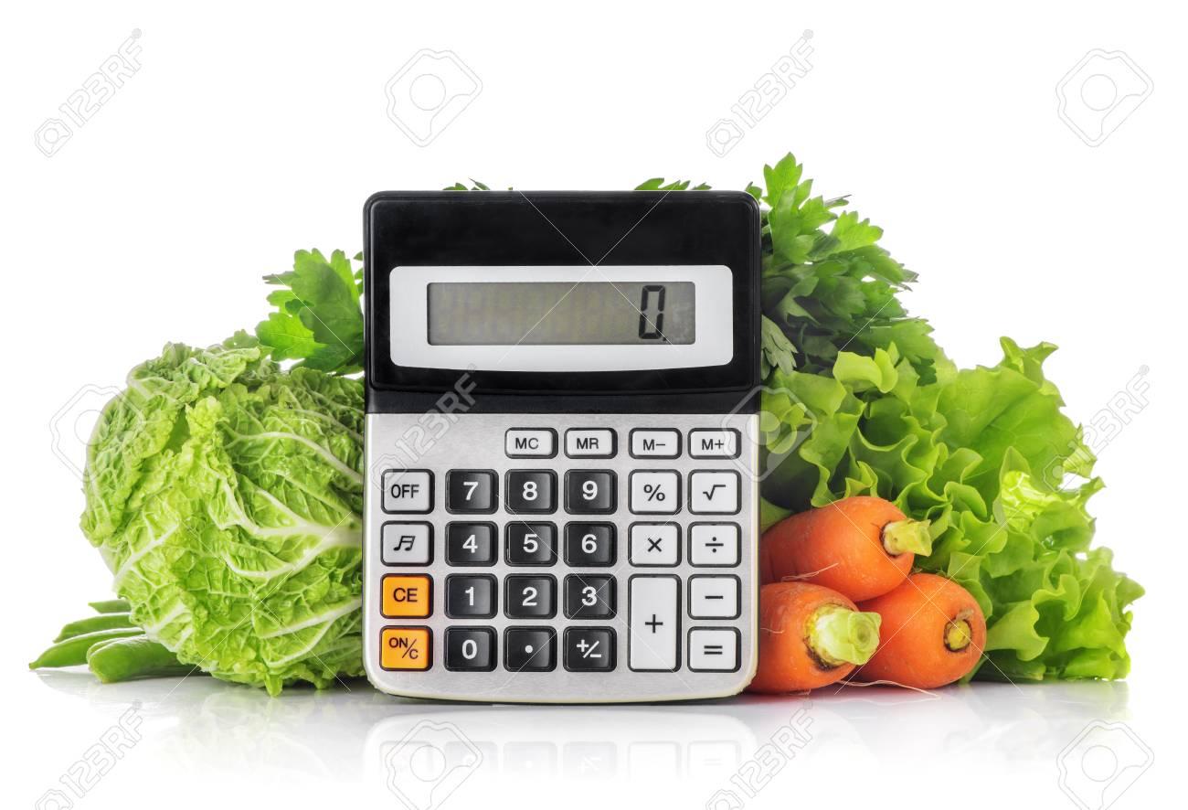 Calculadora de perdida de peso