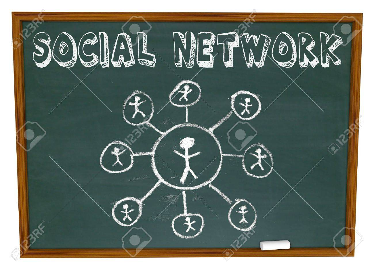 A grid of connected people drawn on a chalkboard with the words Social Network over it Stock Photo - 4729457