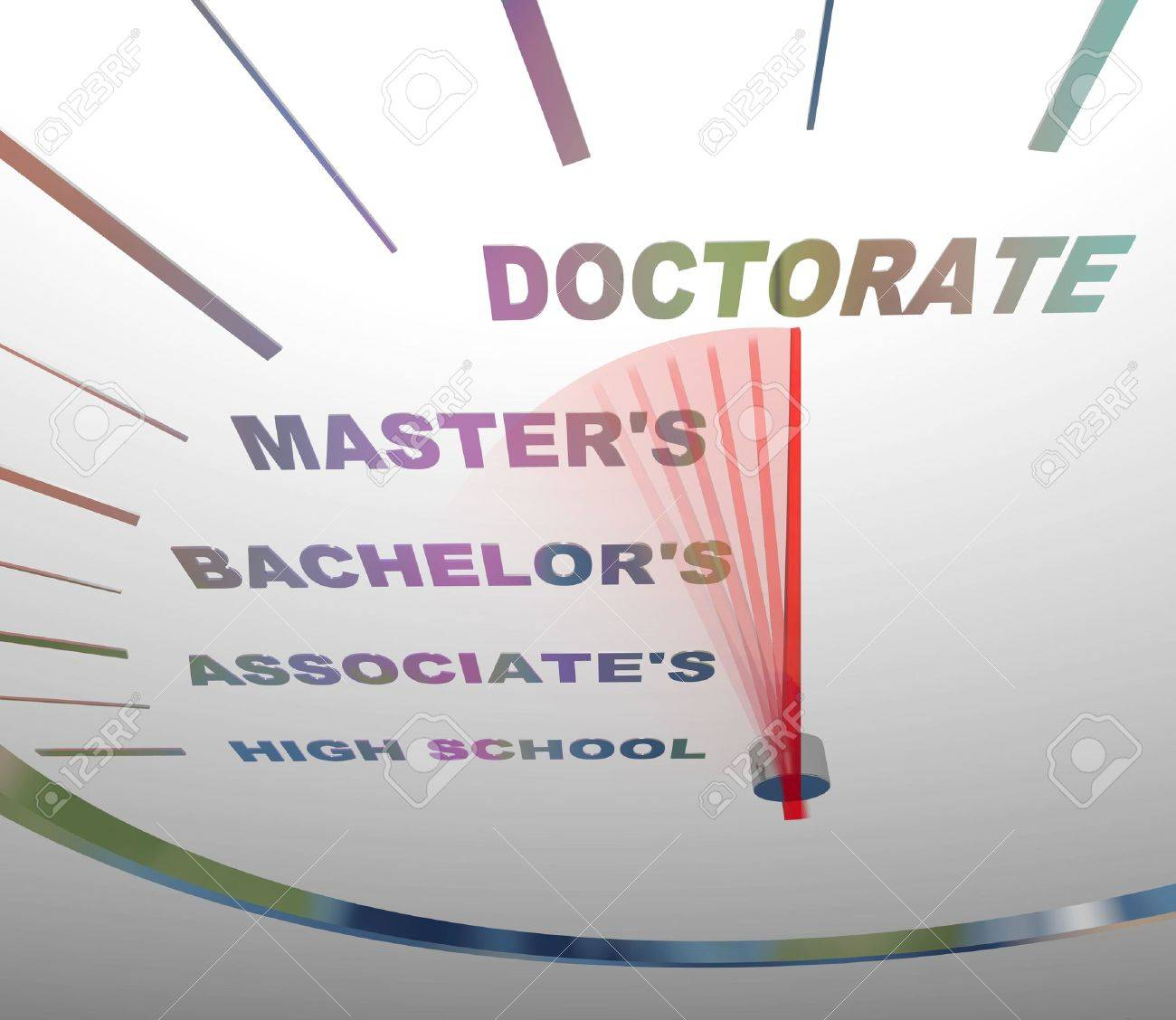 a speedometer shows the various levels of college degrees stock a speedometer shows the various levels of college degrees stock photo 5198818