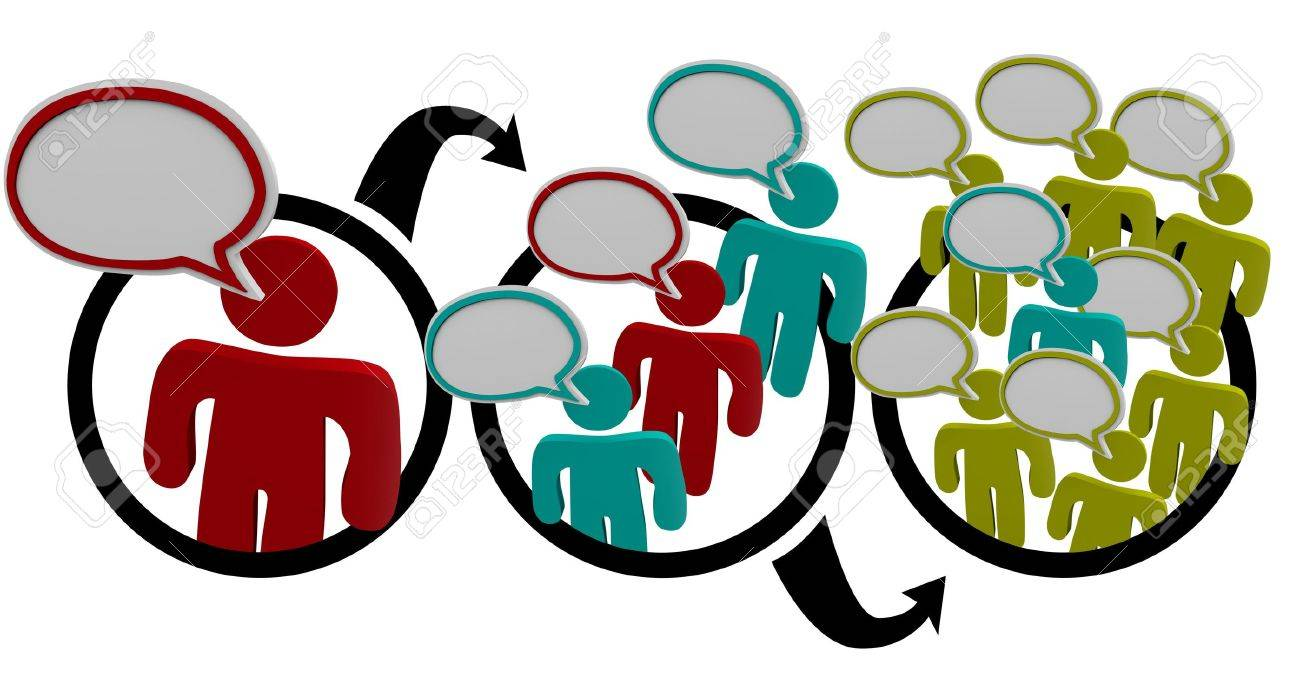 A diagram of a person talking with a speech bubble, then how it spreads to a larger group - 6821551