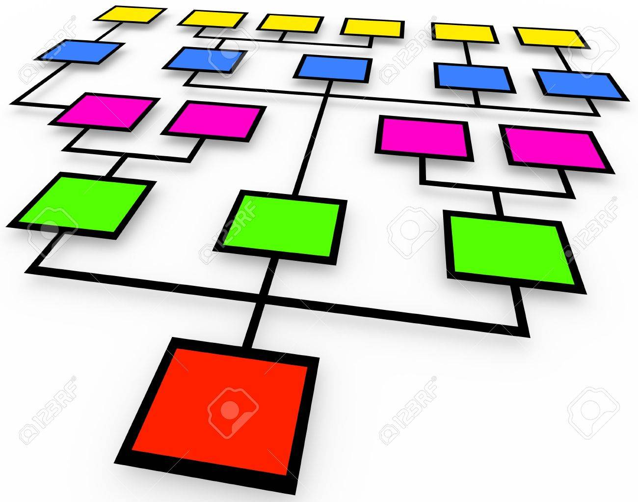 An organizational chart of colored boxes on white background Stock Photo - 7805468