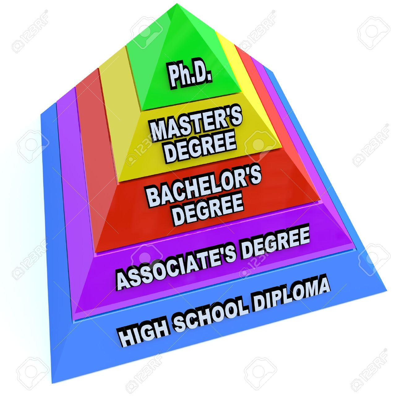 A Pyramid Depicting The Levels Of Higher Education Stock Photo ...