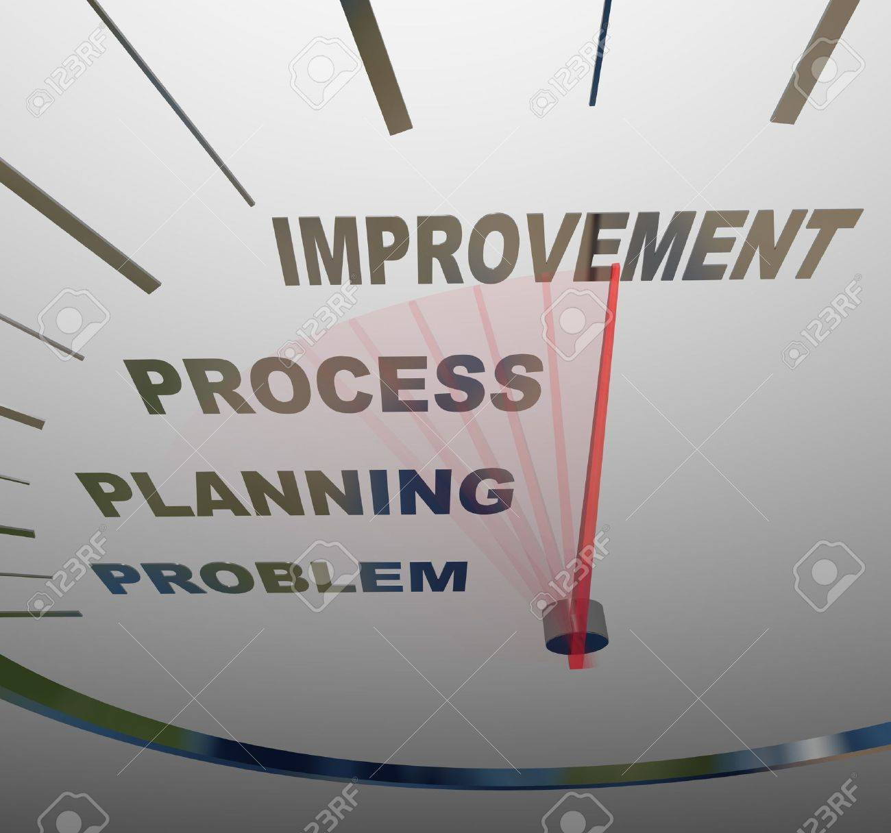 A speedometer with needle racing to Improvement, past the words problem, planning and process, symbolizing the need to implement change to improve a situation Stock Photo - 9448038