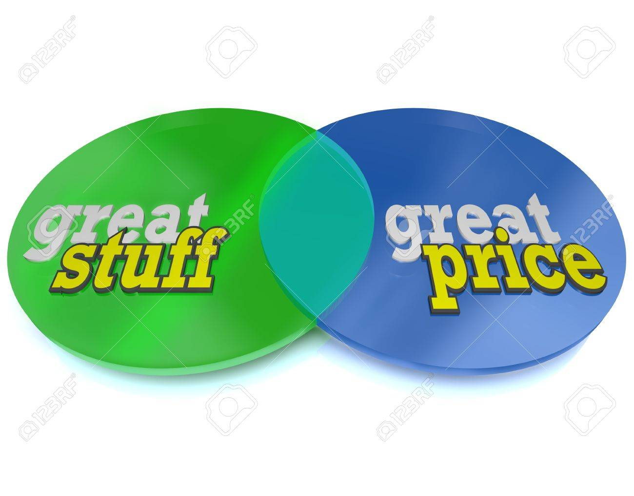 Great Stuff at a Great Price, two circles intersect in a Venn
