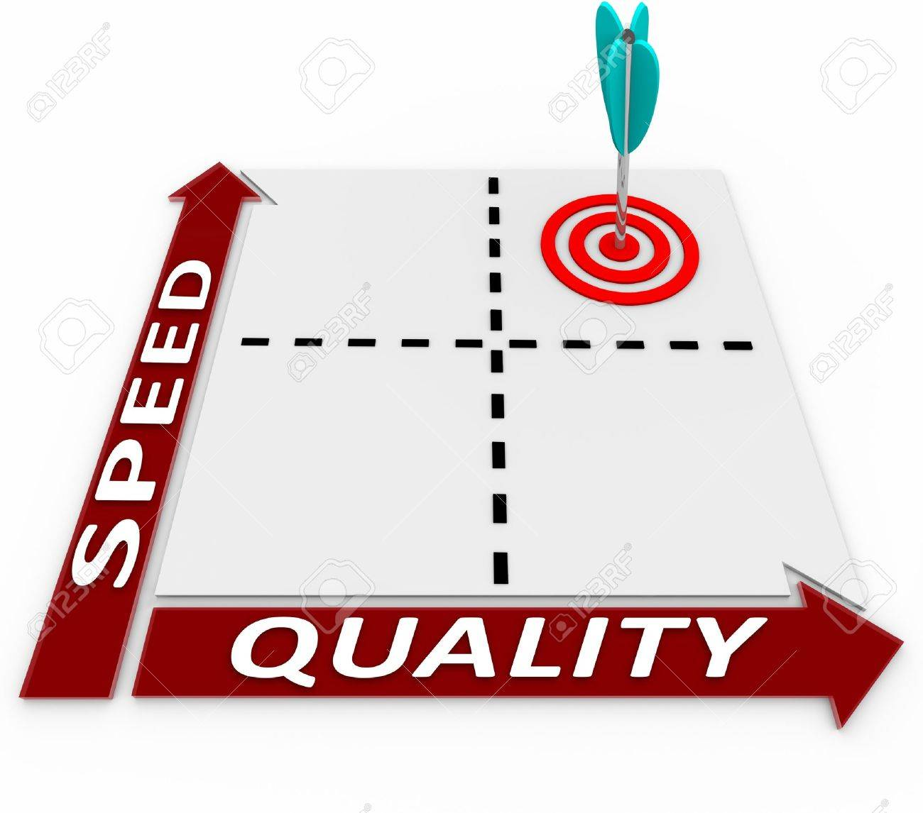 The best way to produce goods is to do it with great speed and quality, getting products to market most efficiently and at an attractive price for consumers - 10085896