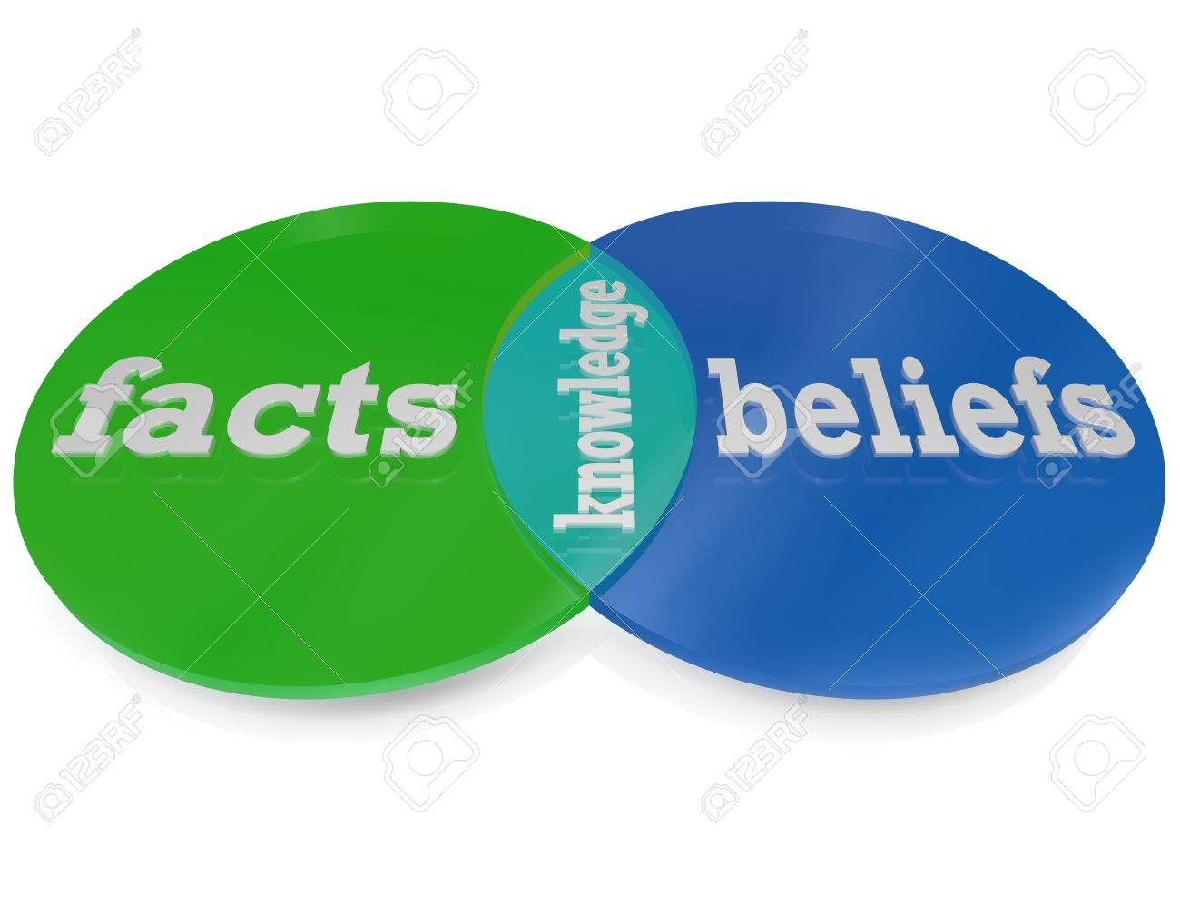 Two circles intersect and overlap to create a venn diagram two circles intersect and overlap to create a venn diagram explaining that knowledge is the area pooptronica