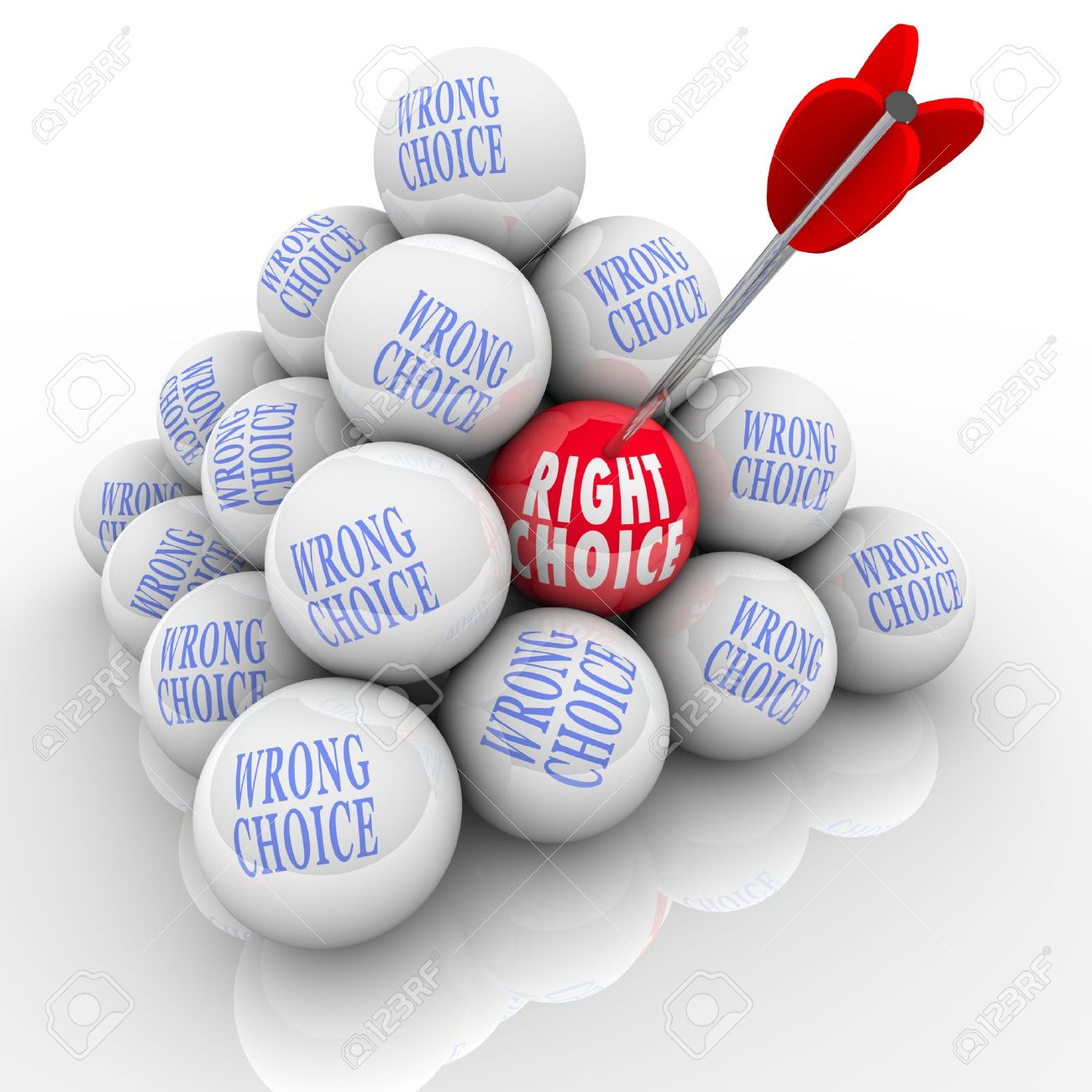 An arrow hits a ball marked Right Choice in a pyramid of balls marked Wrong Choice to symbolize the difficulty and concentration required to make the best selection amidst confusing circumstances Stock Photo - 10680583