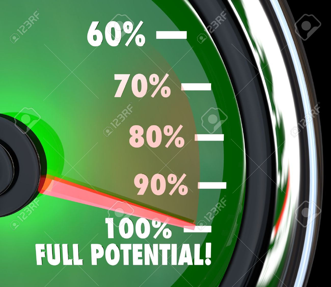 A speedometer with needle pointing to 100% Full Potential to symbolize that your maximum potential of opportunity has been reached and surpassed - 12232119