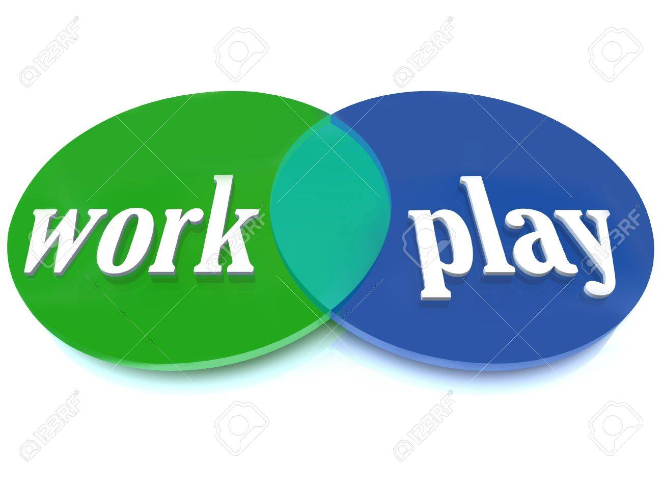 A venn diagram of overlapping circles with the words work and a venn diagram of overlapping circles with the words work and play to symbolize balancing your pooptronica