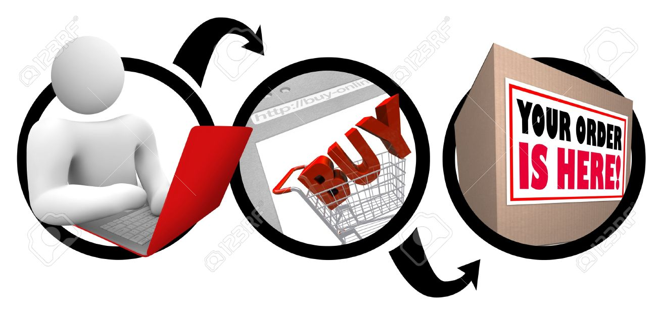 A diagram showing a person shopping online, putting items in a shopping cart to buy, and the purchase being shipped and arriving fast and on time Stock Photo - 15229054