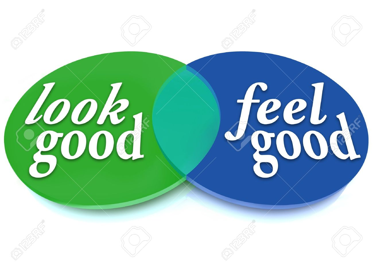 A venn diagram of overlapping circles with the words look good a venn diagram of overlapping circles with the words look good and feel good stock photo pooptronica
