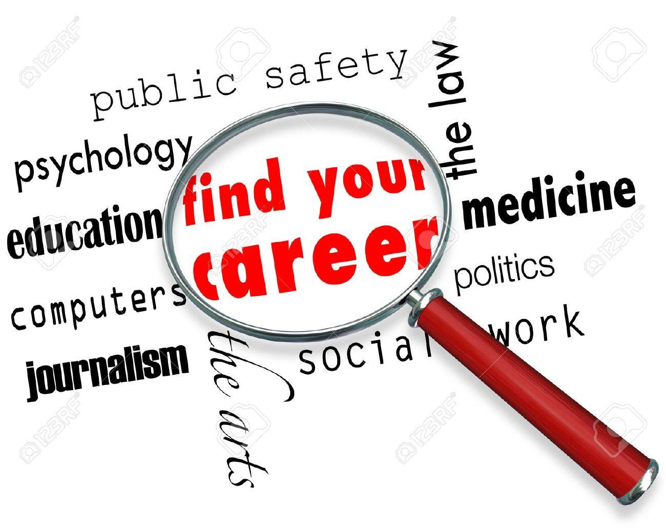 a magnifying glass hovering over several career fields centering on the words find your career