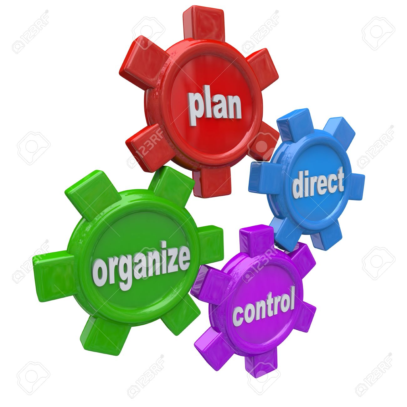 four gears symbolizing the four principles of good management four gears symbolizing the four principles of good management style plan organize direct