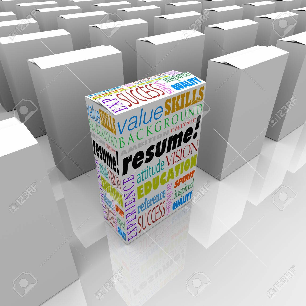resume terms for skills