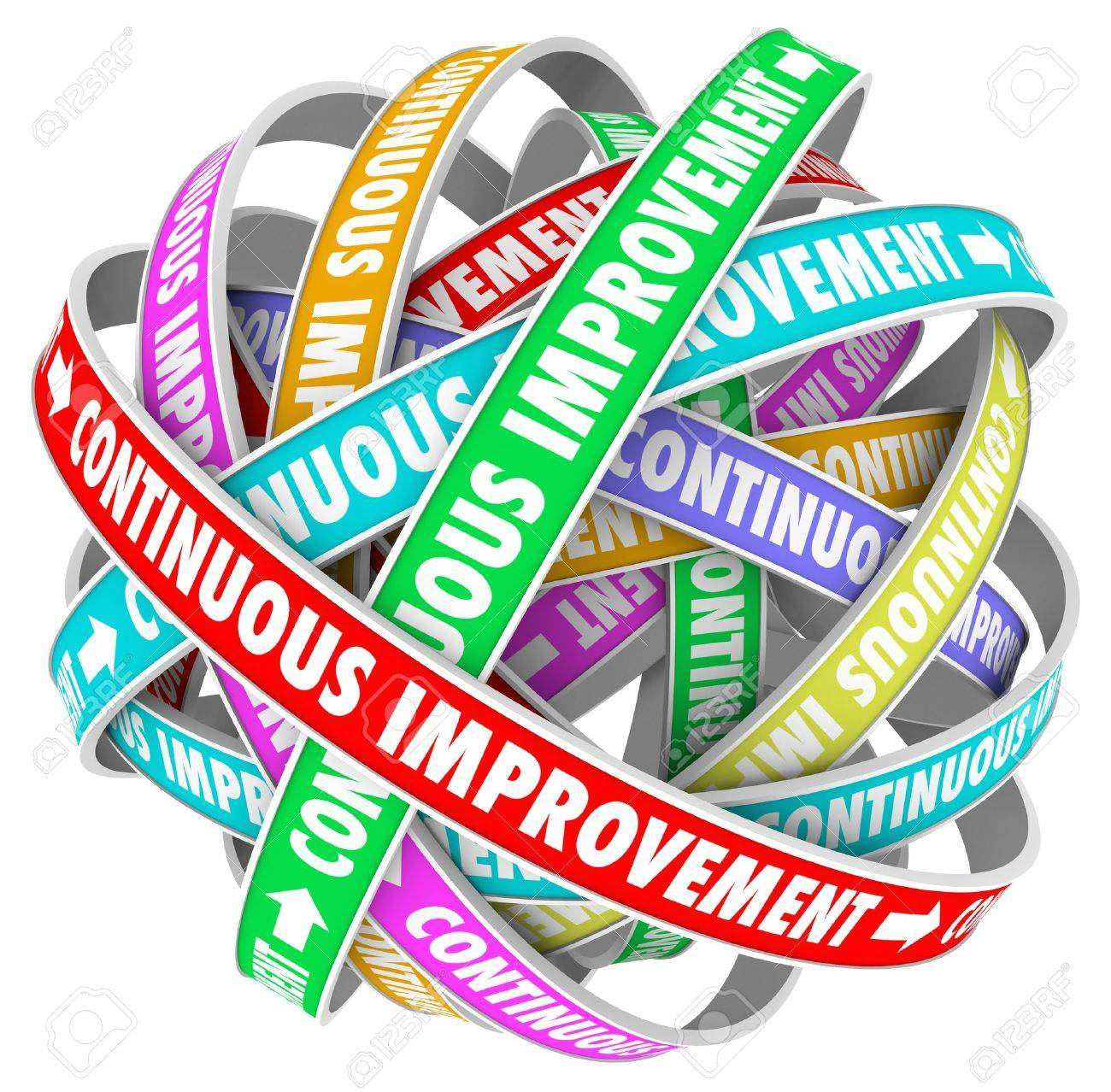 The words Continuous Improvement on circular ribbons in an everlasting pattern to illustrate everlasting change and innovation to better yourself, company or organization Stock Photo - 20163300