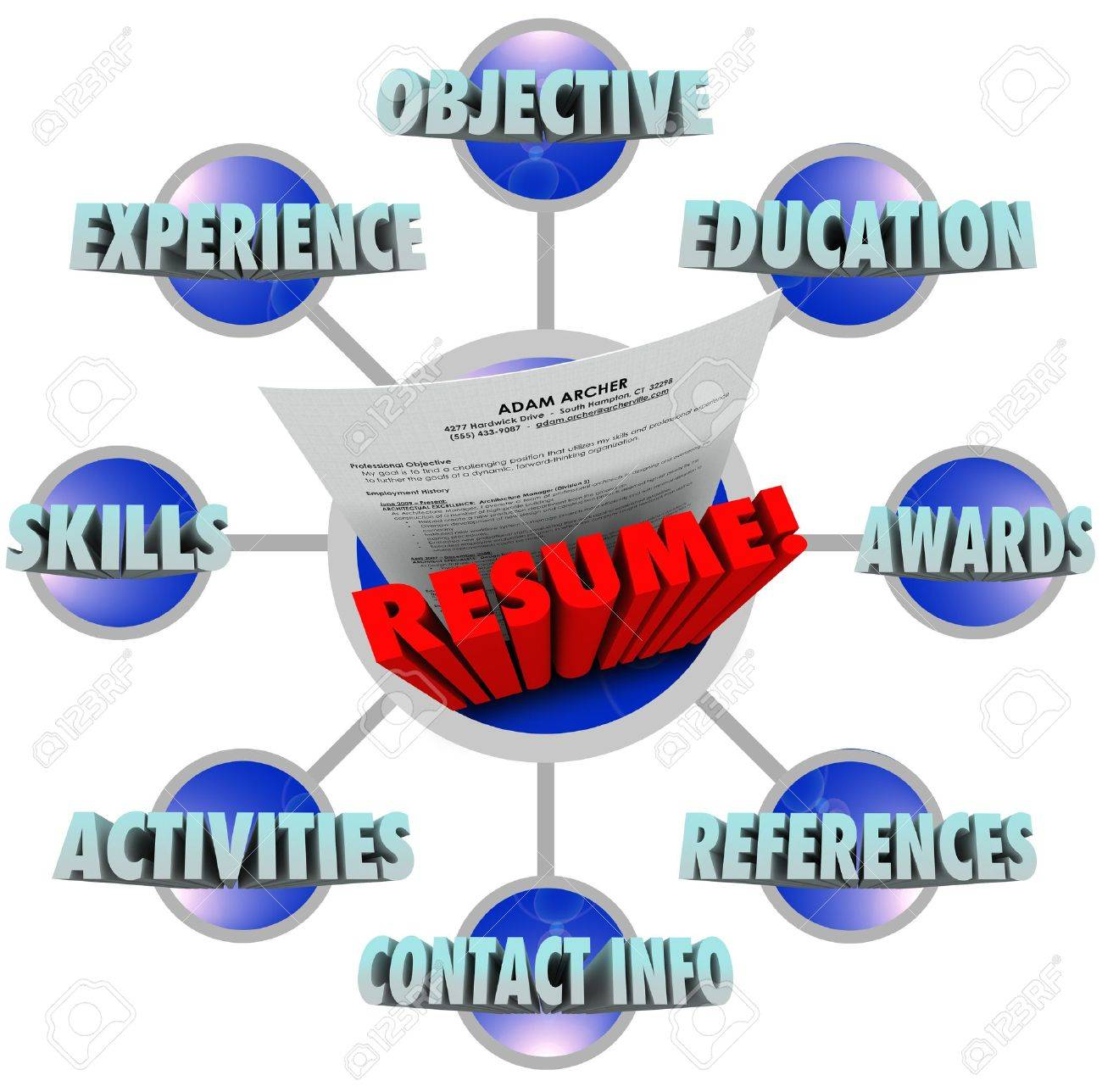 the words great resume and many terms that must be included to get the job - Terms For Resume