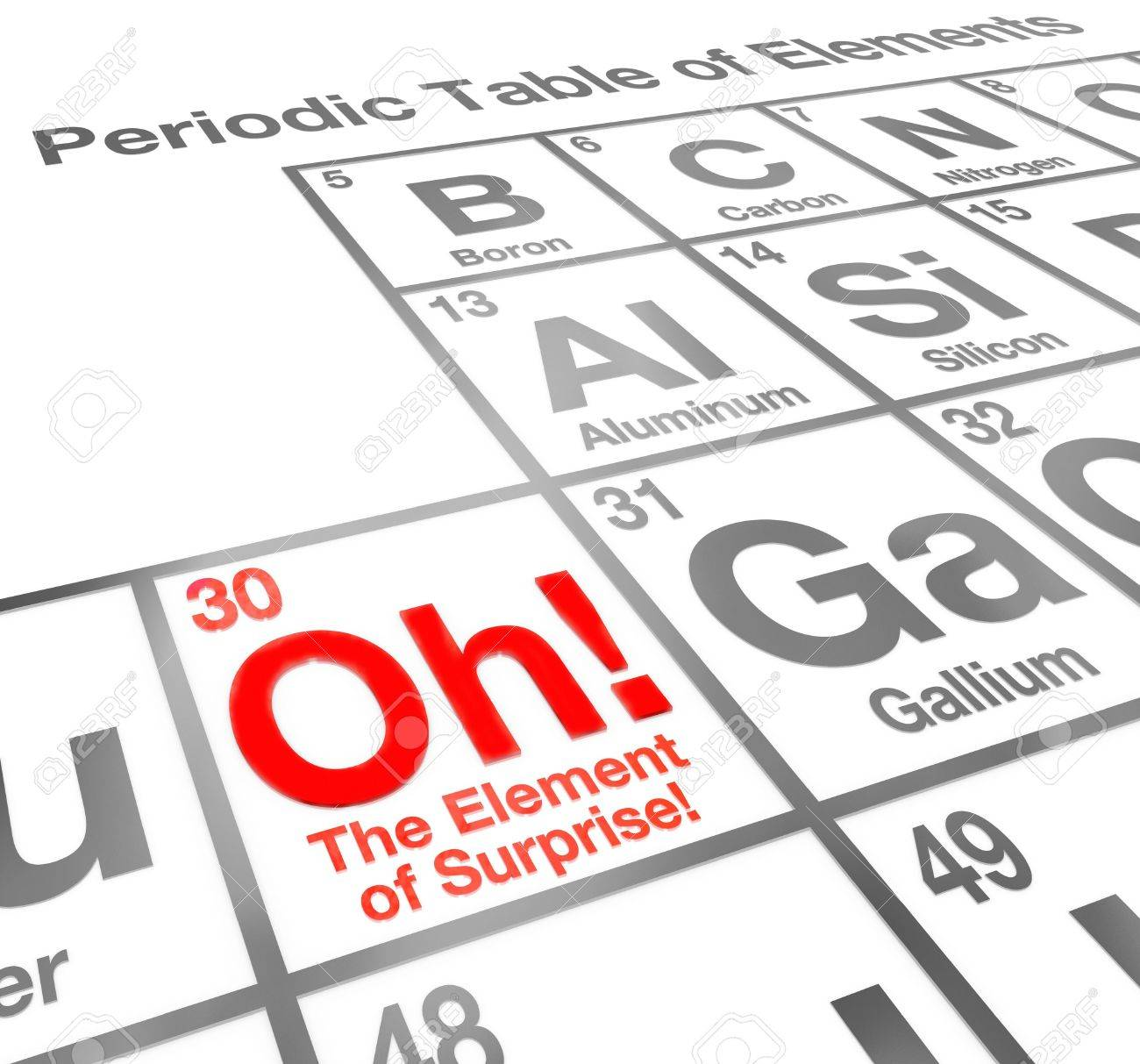 The words element of surprise on a periodic table of chemical stock photo the words element of surprise on a periodic table of chemical elements to illustrate something that is surpising shocking or awe inspiring urtaz Image collections